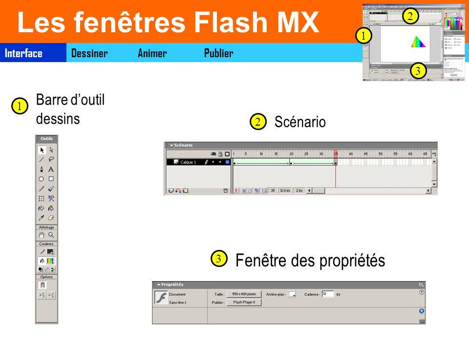 Les fenêtres Flash MX Fenêtre des propriétés Barre d'outil dessins