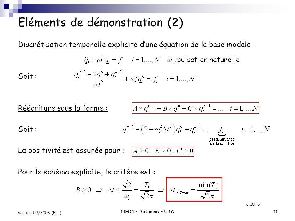Eléments de démonstration (2)