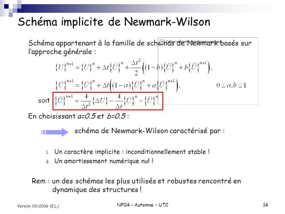 Schéma implicite de Newmark-Wilson