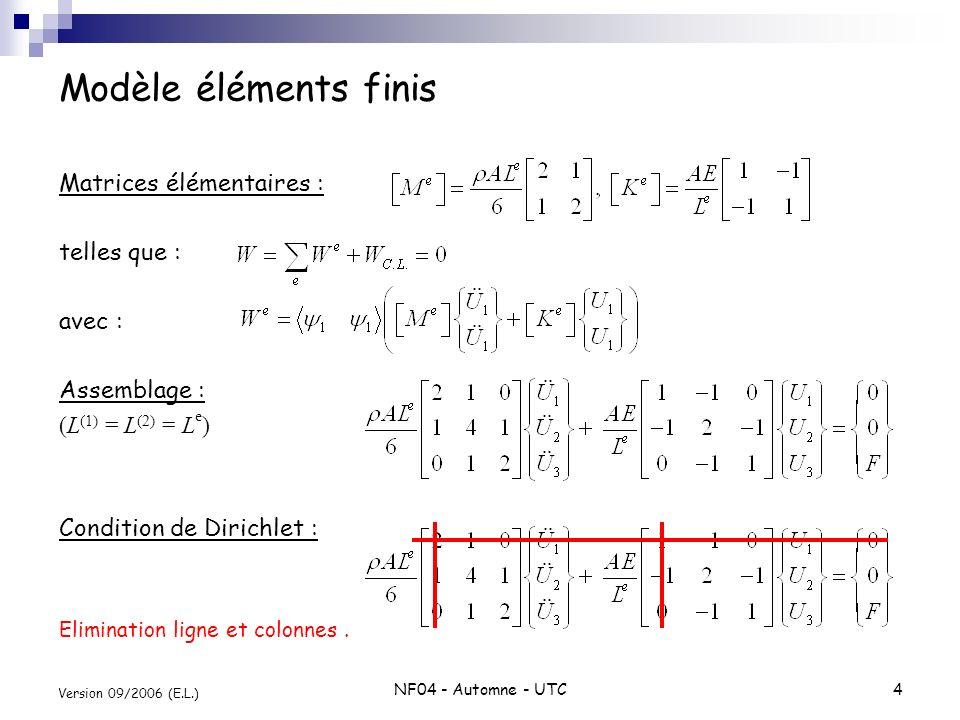 Modèle éléments finis Matrices élémentaires : telles que : avec :