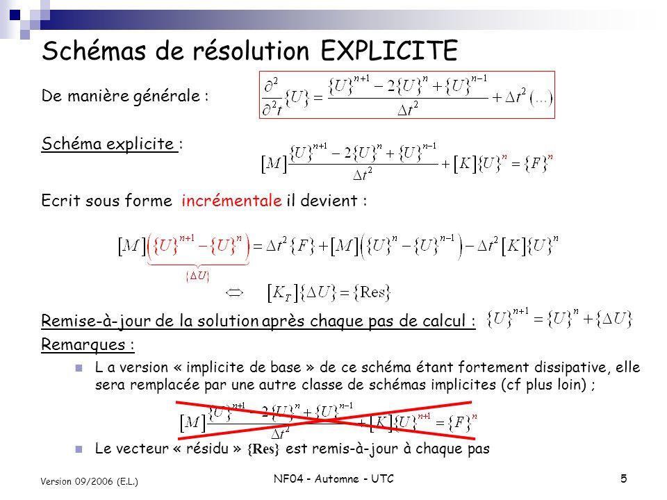 Schémas de résolution EXPLICITE