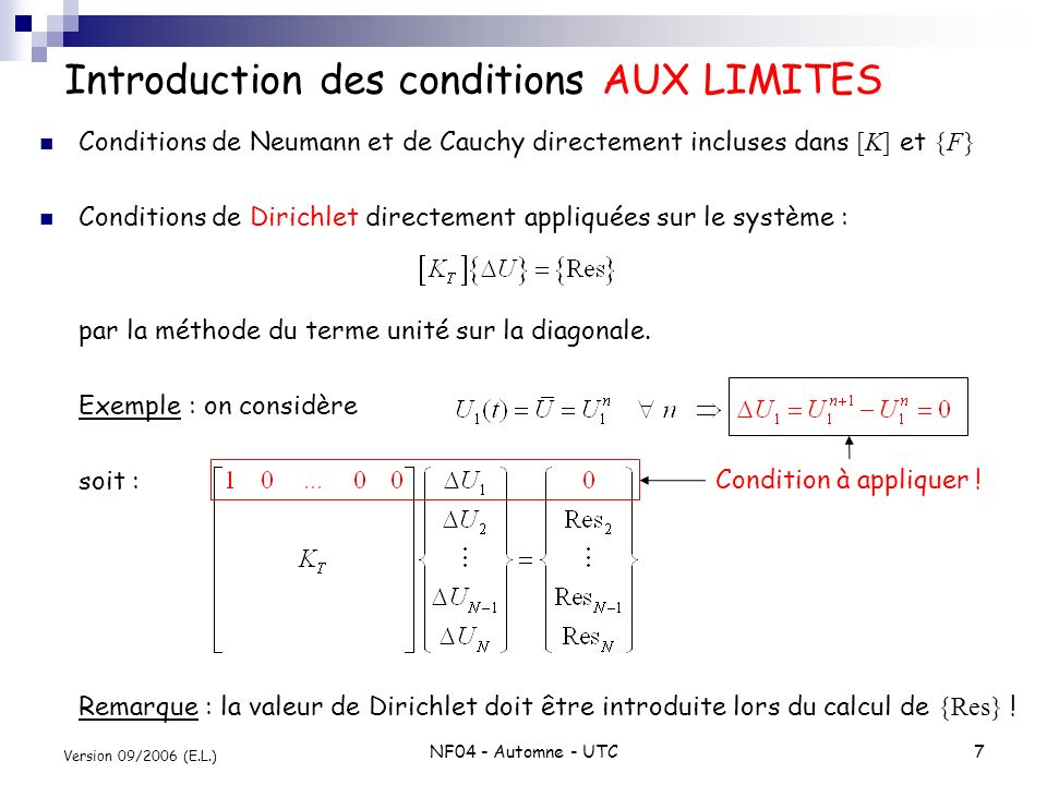 Introduction des conditions AUX LIMITES
