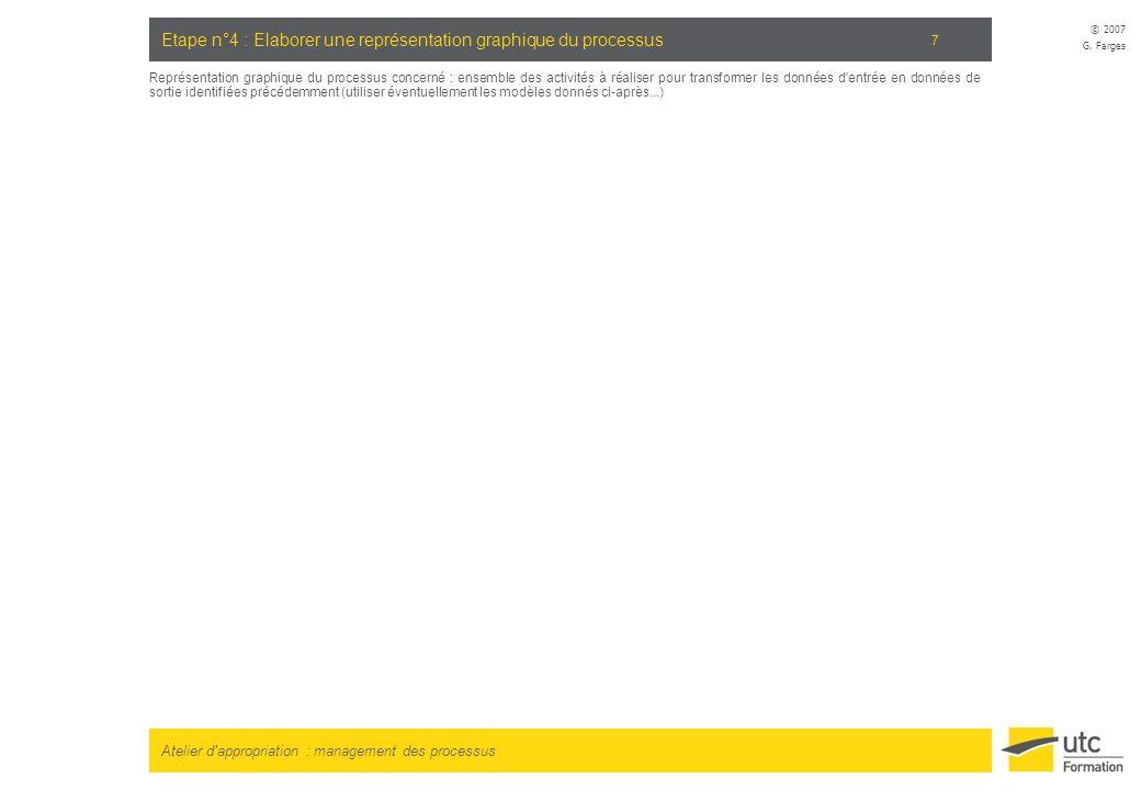 Etape n°4 : Elaborer une représentation graphique du processus