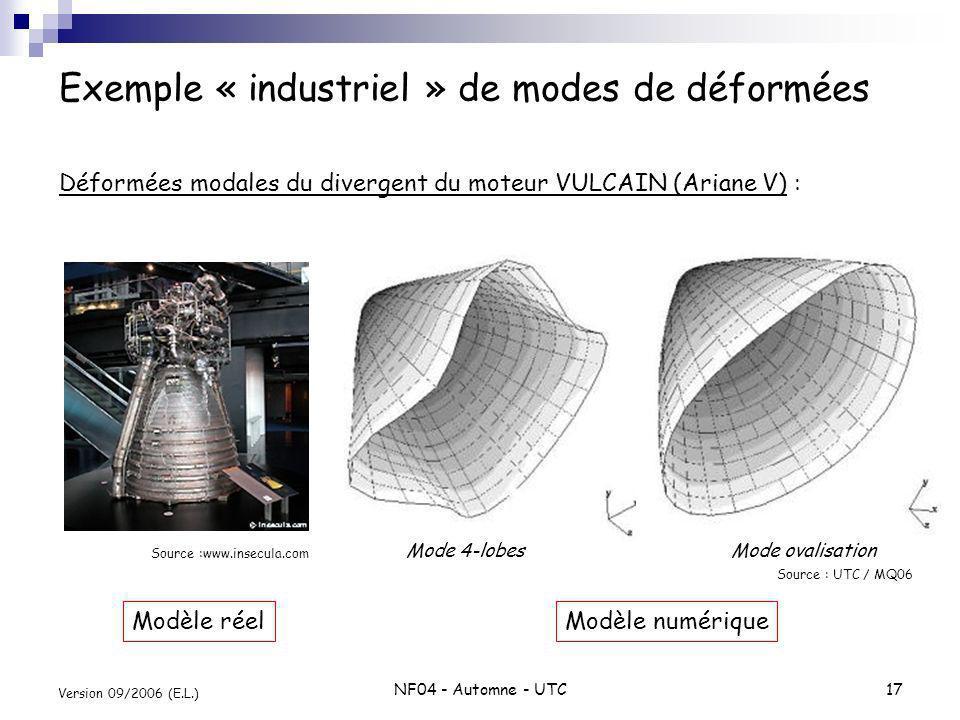 Exemple « industriel » de modes de déformées