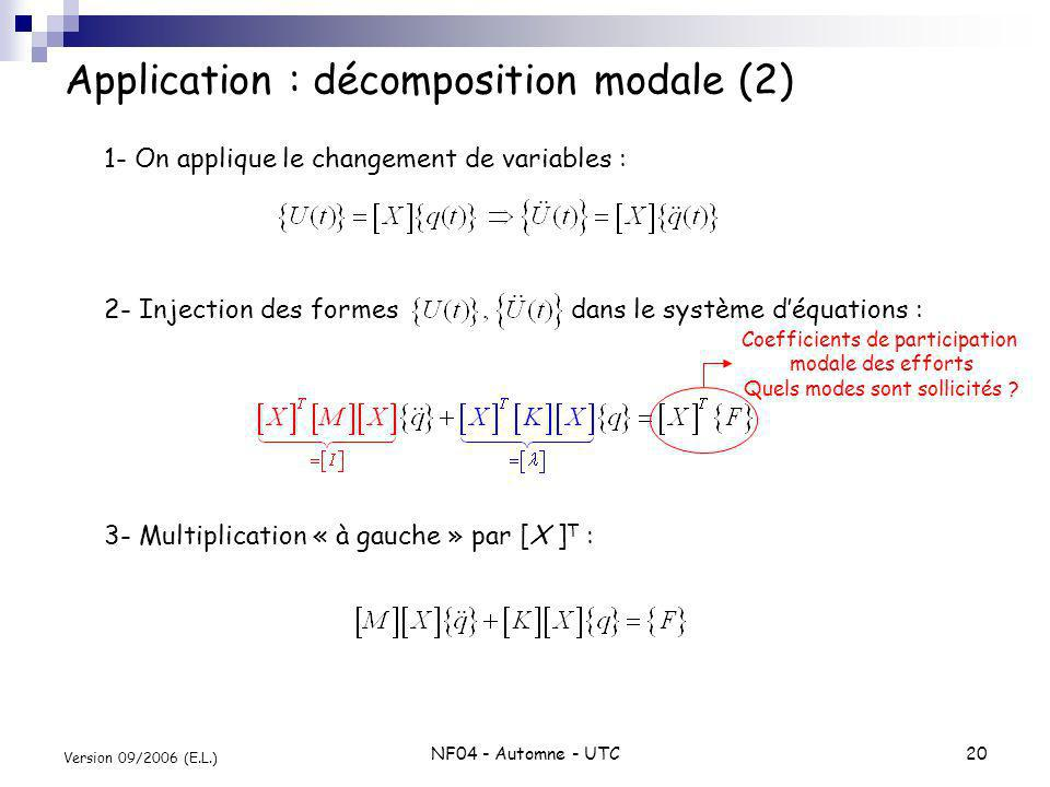 Application : décomposition modale (2)