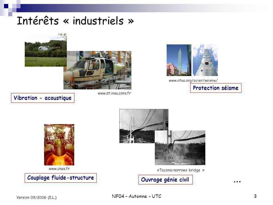 Intérêts « industriels »