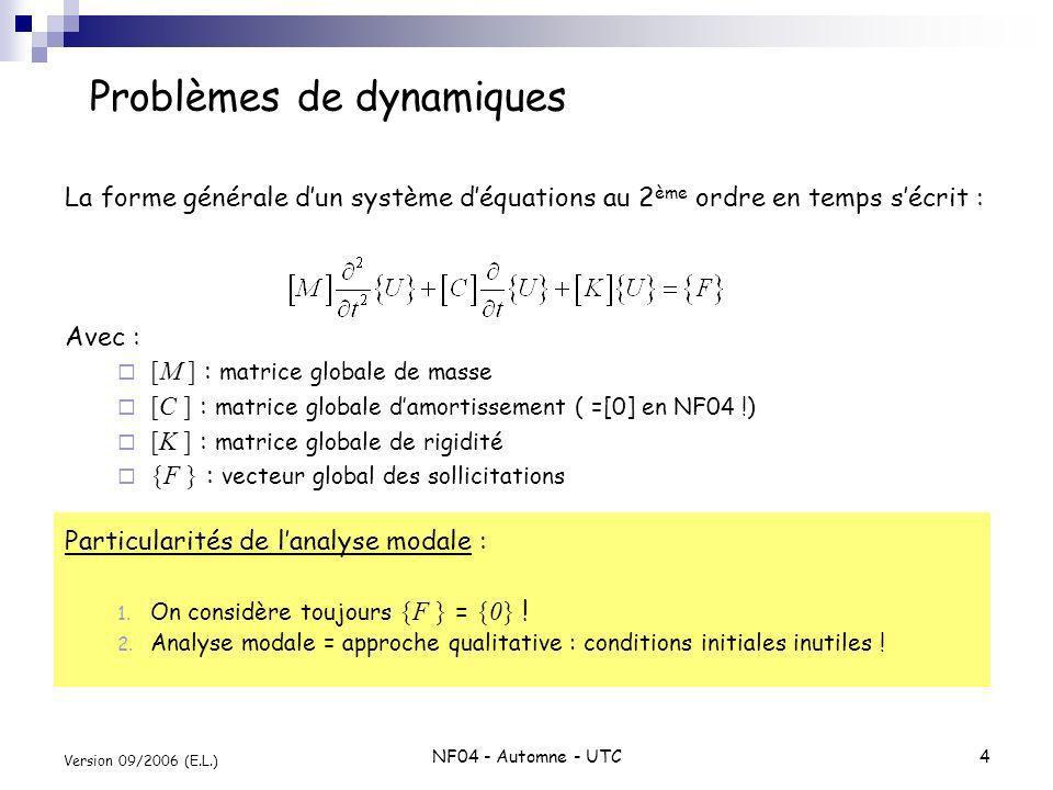 Problèmes de dynamiques