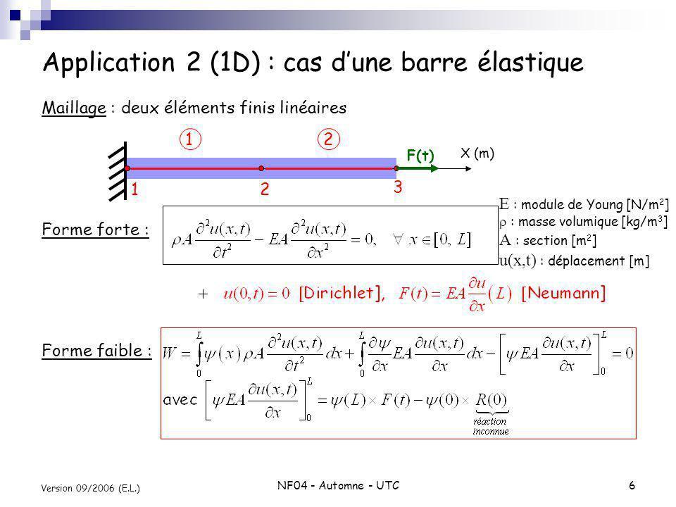 Application 2 (1D) : cas d'une barre élastique