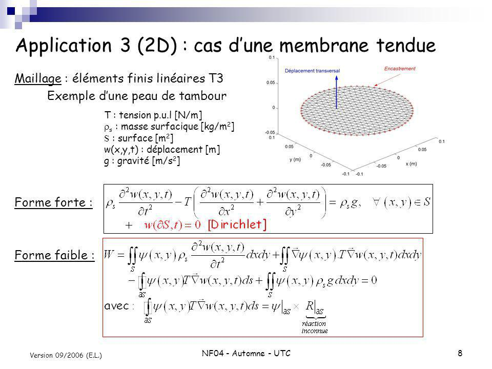 Application 3 (2D) : cas d'une membrane tendue