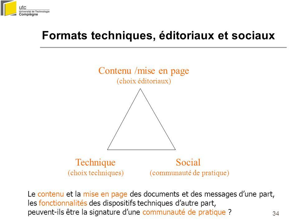 Formats techniques, éditoriaux et sociaux