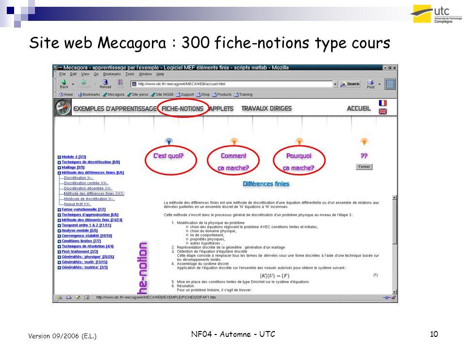 Site web Mecagora : 300 fiche-notions type cours