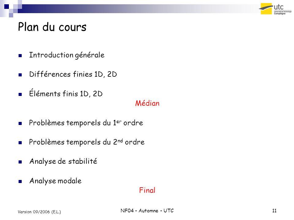 Plan du cours Introduction générale Différences finies 1D, 2D