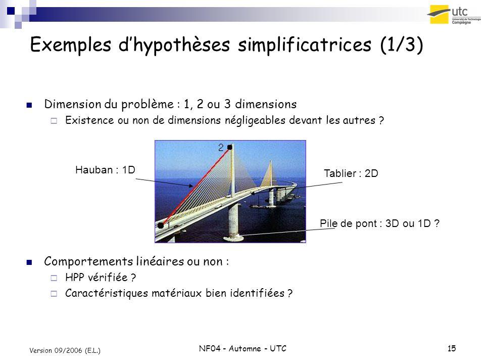 Exemples d'hypothèses simplificatrices (1/3)