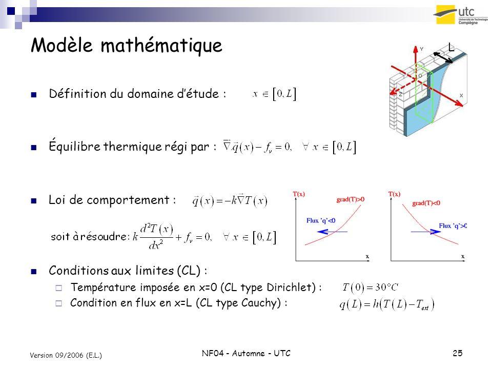 Modèle mathématique L Définition du domaine d'étude :