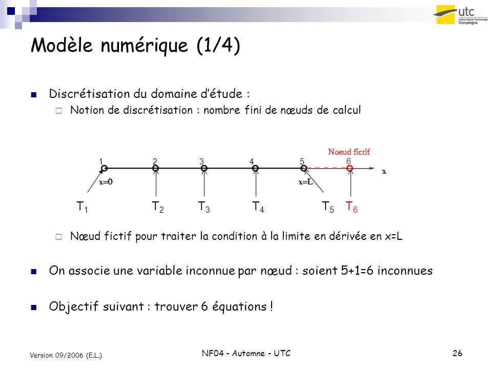 Modèle numérique (1/4) Discrétisation du domaine d'étude :