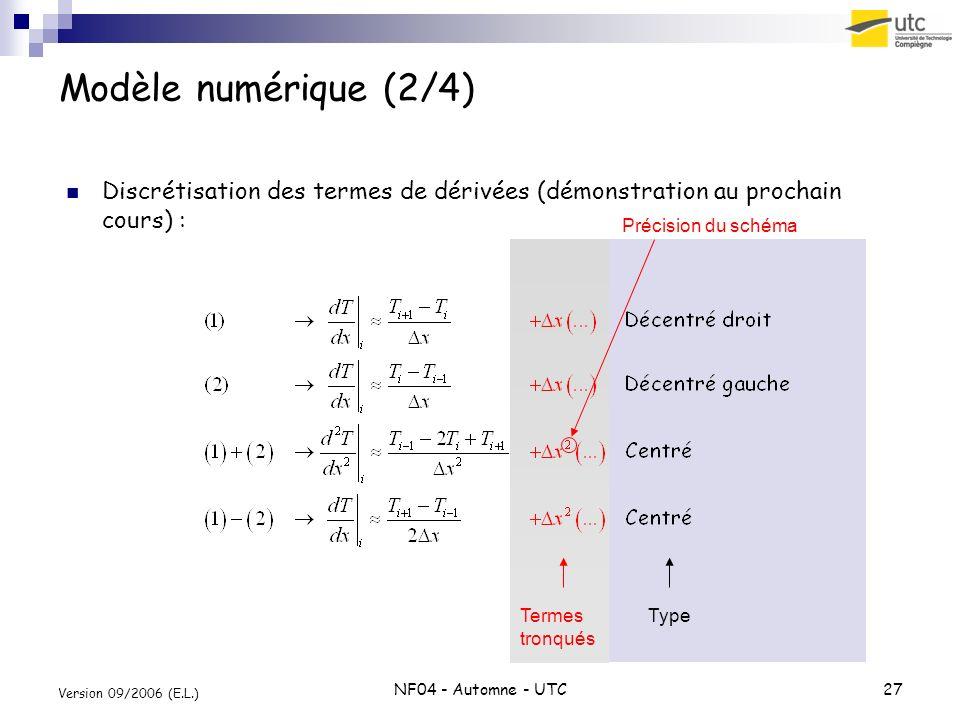 Modèle numérique (2/4) Discrétisation des termes de dérivées (démonstration au prochain cours) : Précision du schéma.