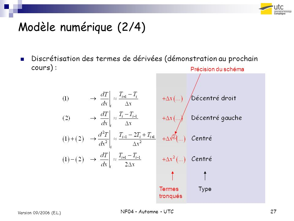 Modèle numérique (2/4)Discrétisation des termes de dérivées (démonstration au prochain cours) : Précision du schéma.