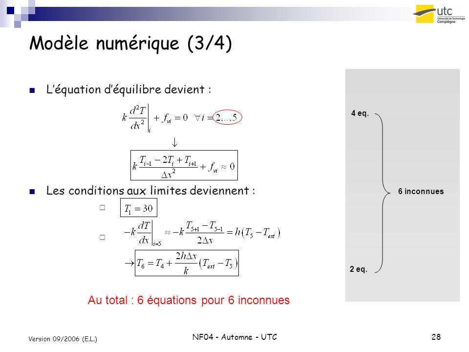 Modèle numérique (3/4) L'équation d'équilibre devient :
