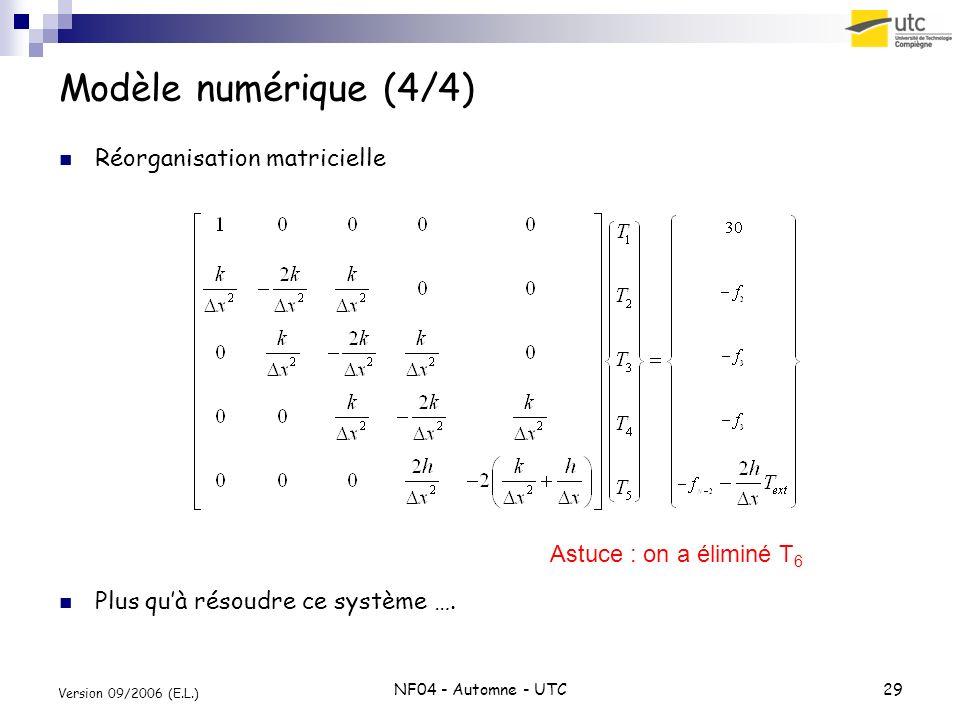 Modèle numérique (4/4) Réorganisation matricielle