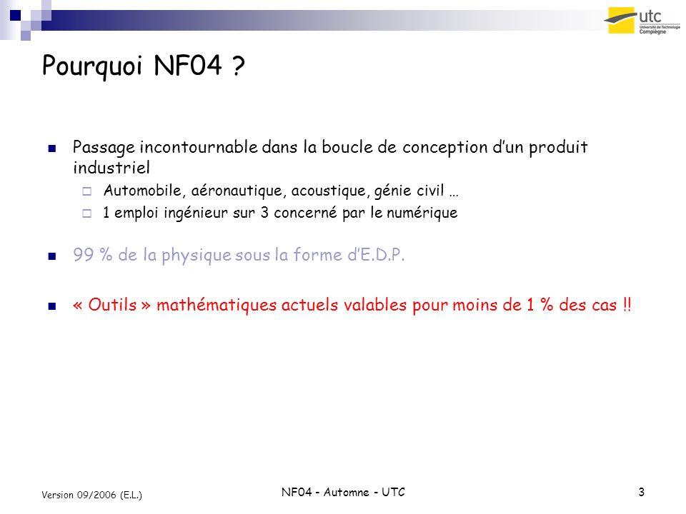 Pourquoi NF04 Passage incontournable dans la boucle de conception d'un produit industriel. Automobile, aéronautique, acoustique, génie civil …