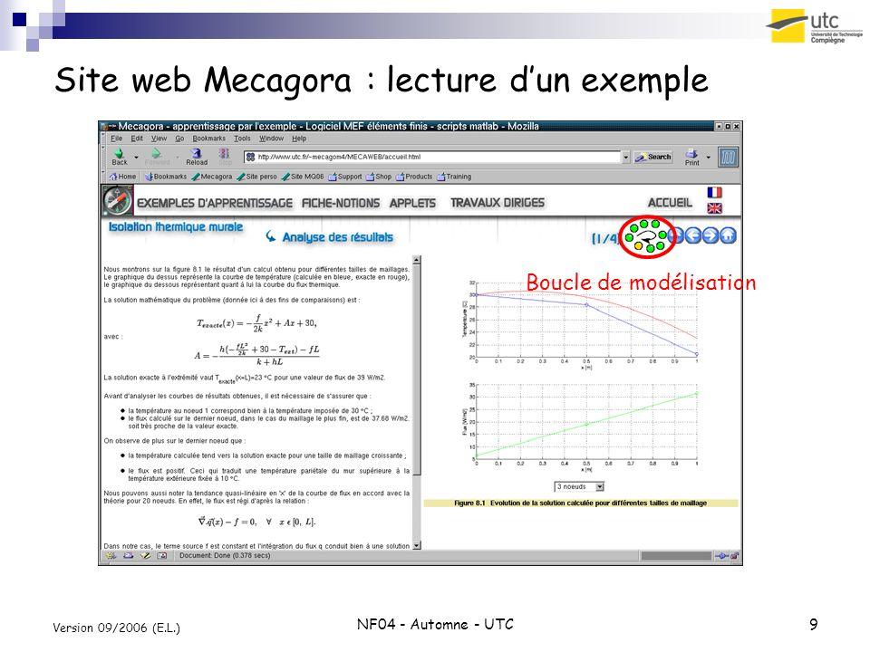 Site web Mecagora : lecture d'un exemple