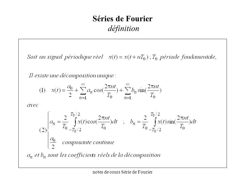 Séries de Fourier définition