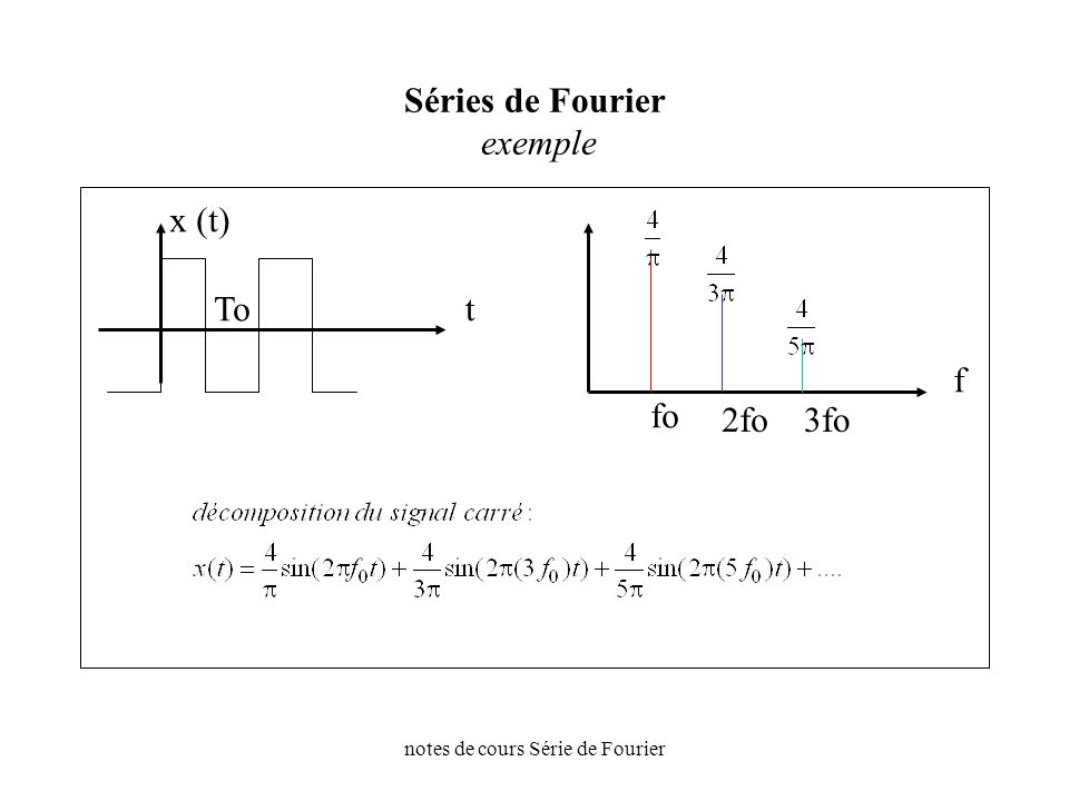 Séries de Fourier exemple