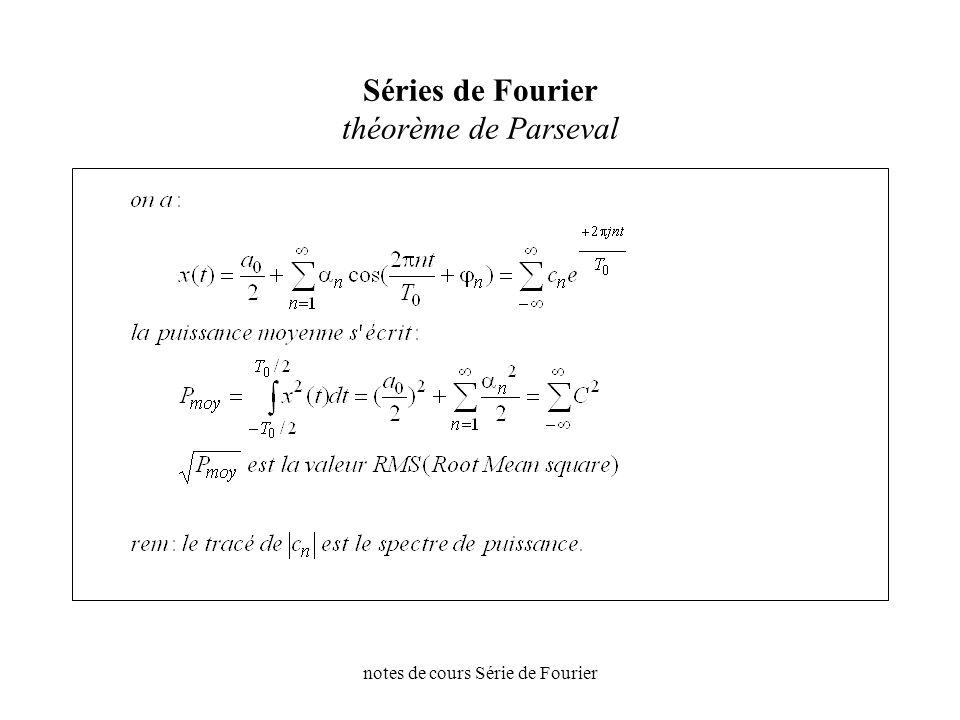 Séries de Fourier théorème de Parseval