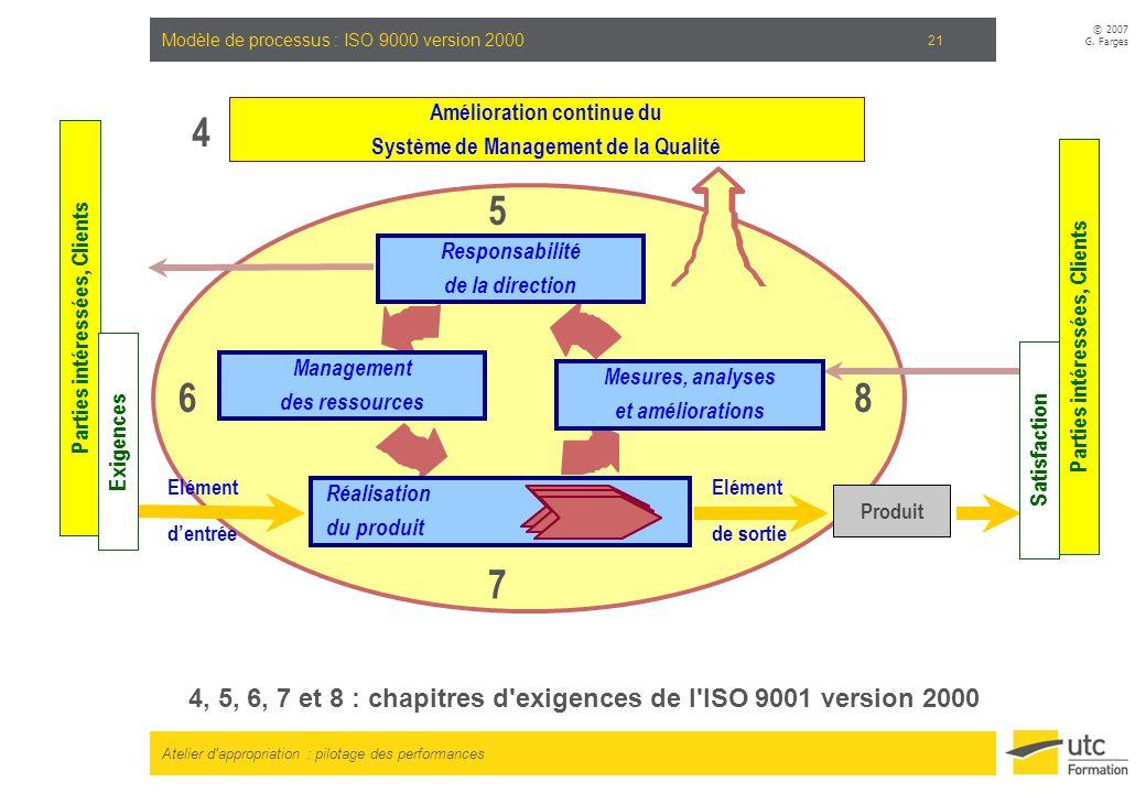 Modèle de processus : ISO 9000 version 2000