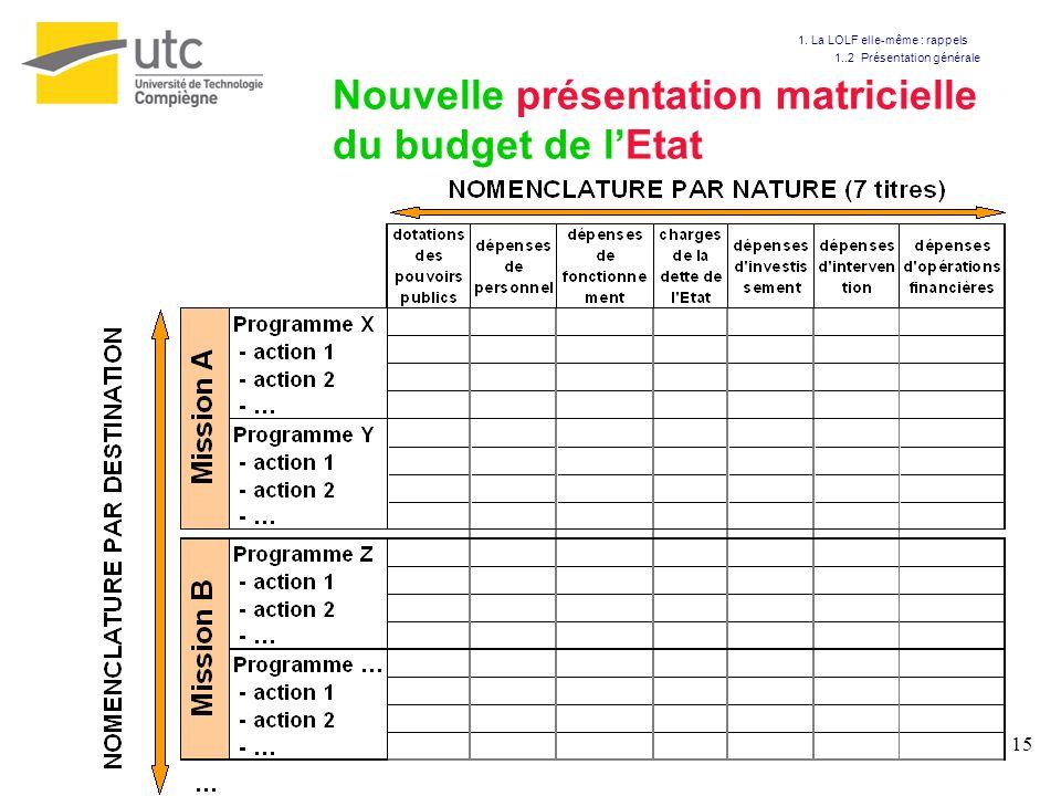 Nouvelle présentation matricielle du budget de l'Etat