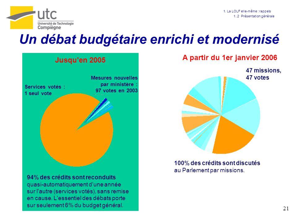 Un débat budgétaire enrichi et modernisé