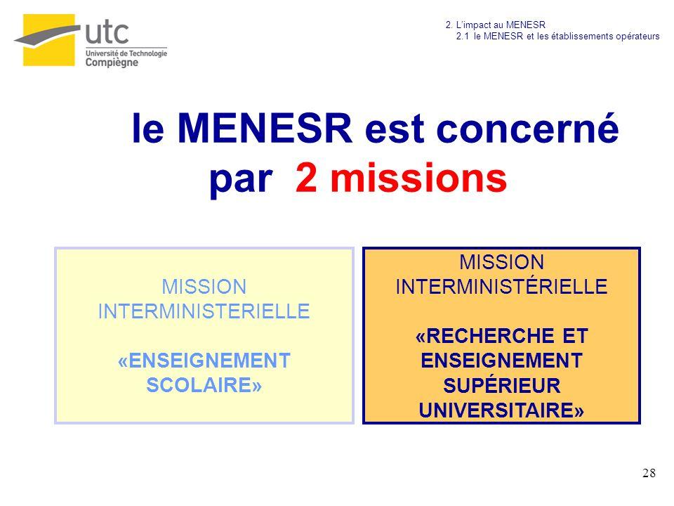 le MENESR est concerné par 2 missions