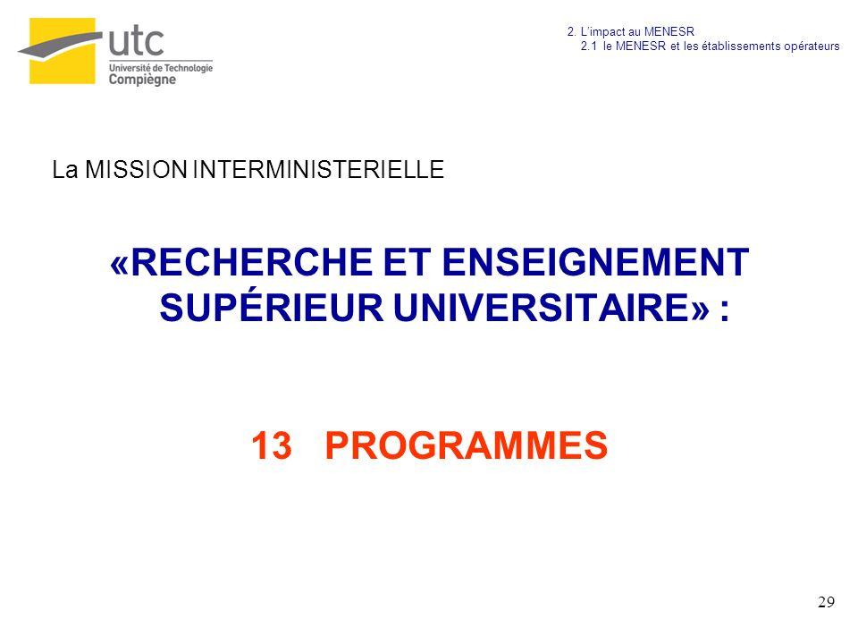 «RECHERCHE ET ENSEIGNEMENT SUPÉRIEUR UNIVERSITAIRE» :