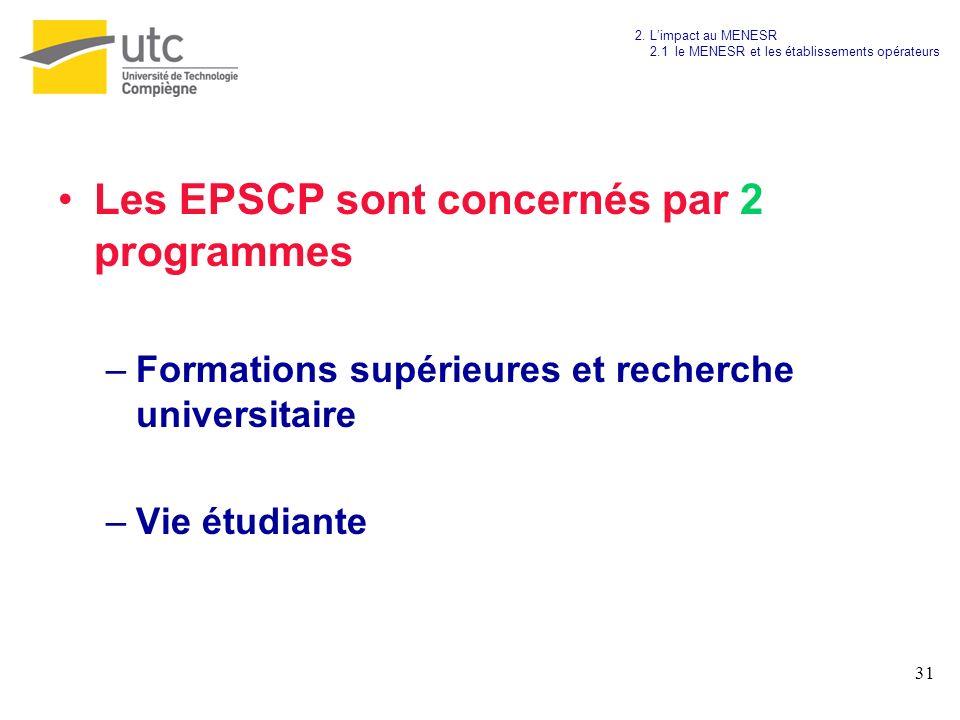 Les EPSCP sont concernés par 2 programmes