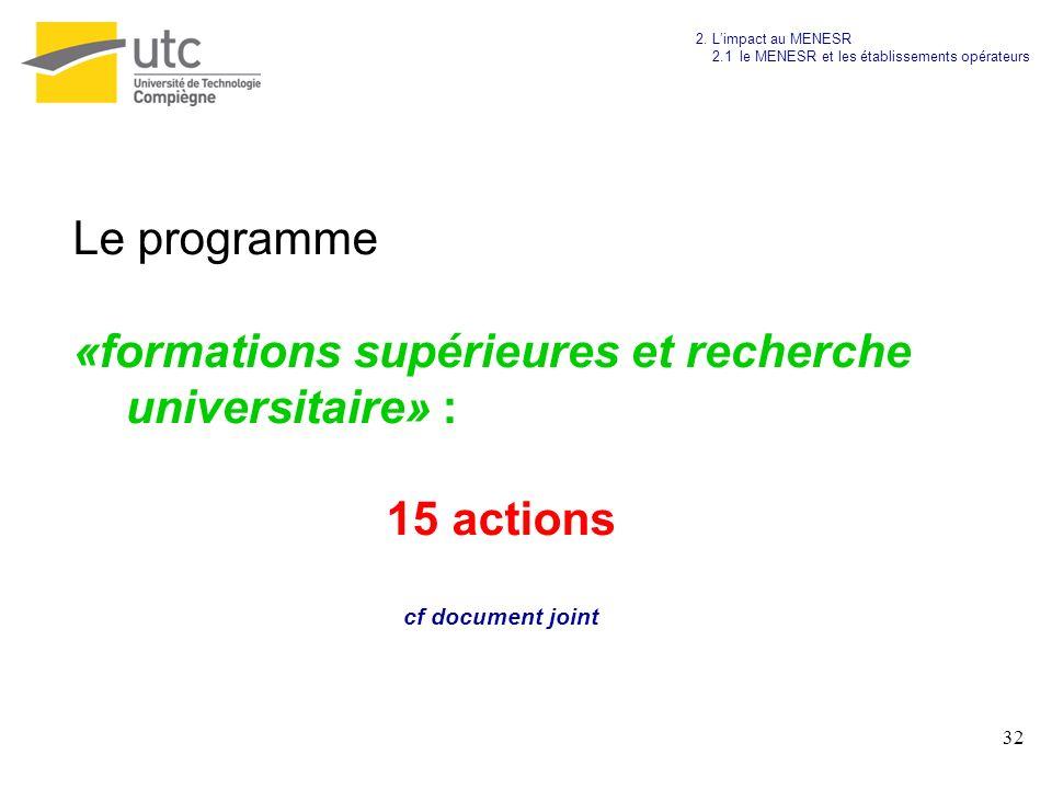 «formations supérieures et recherche universitaire» :