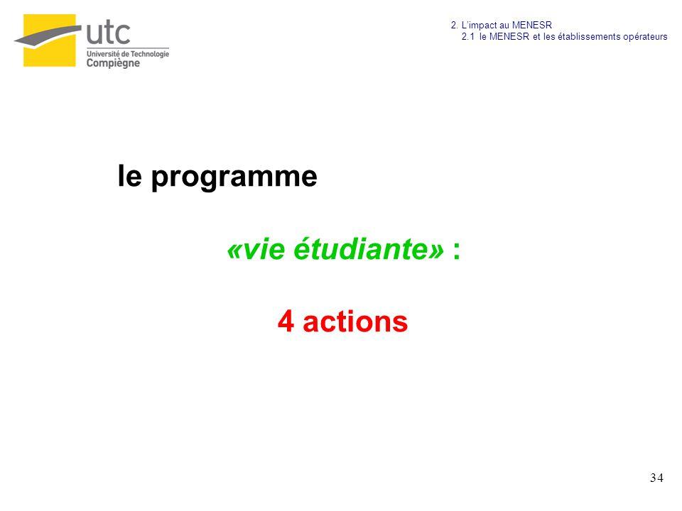 «vie étudiante» : 4 actions