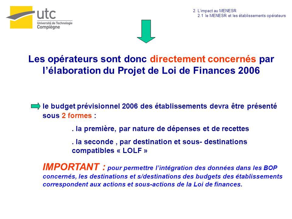 2. L'impact au MENESR 2.1 le MENESR et les établissements opérateurs.
