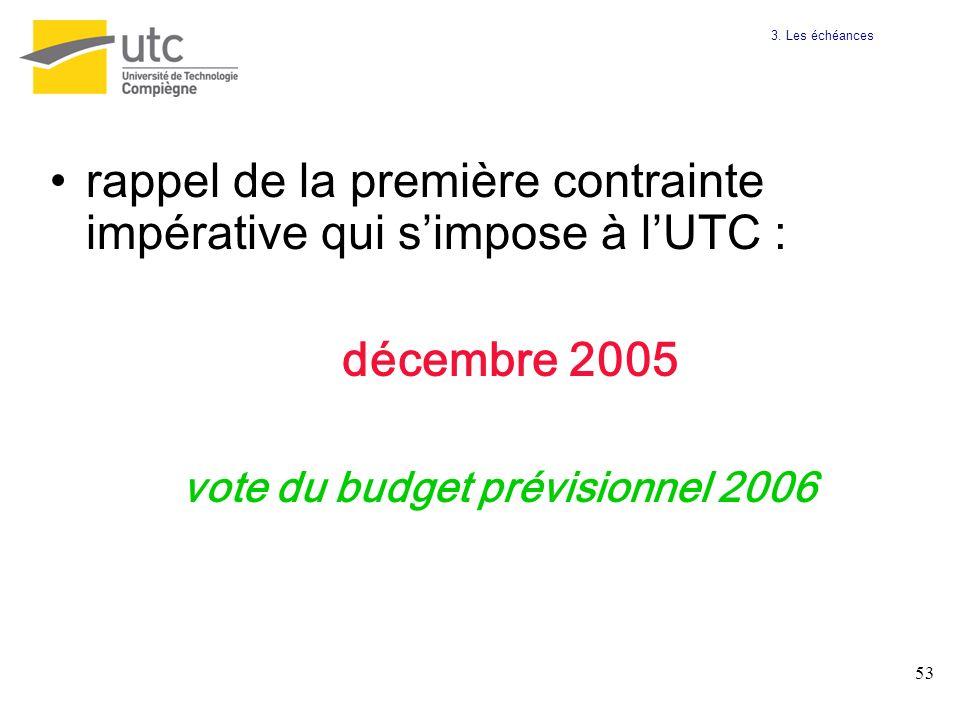 vote du budget prévisionnel 2006