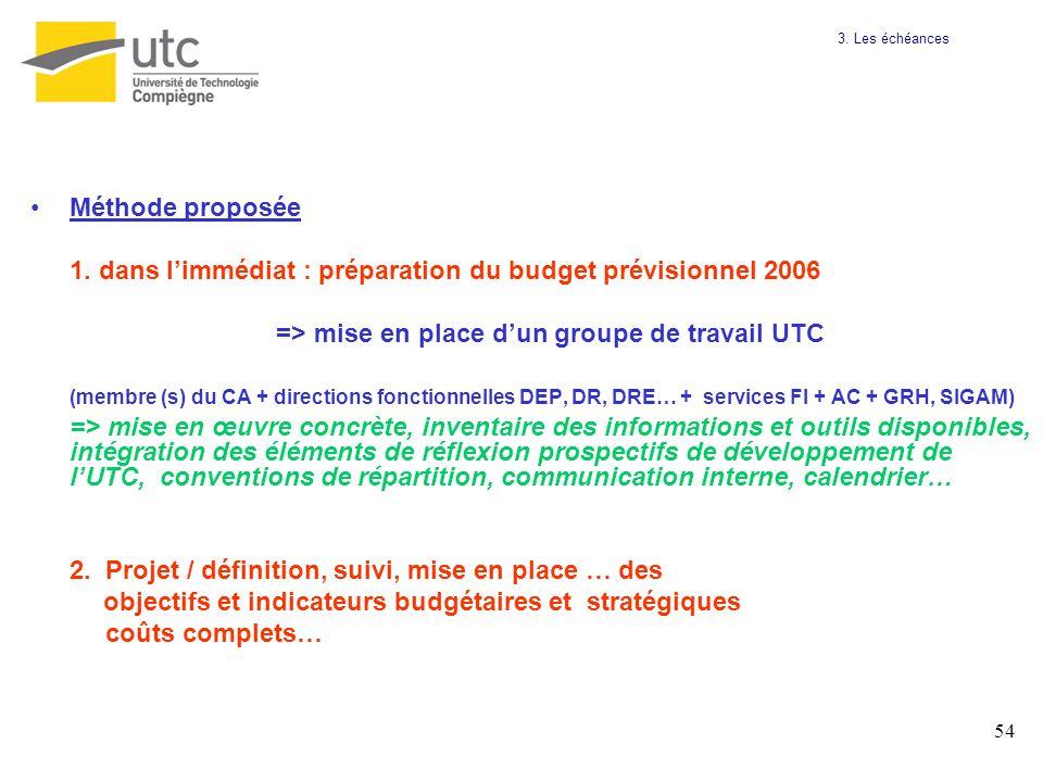 => mise en place d'un groupe de travail UTC
