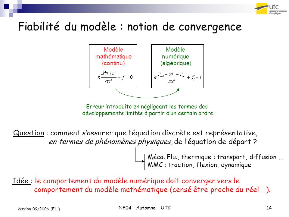 Fiabilité du modèle : notion de convergence