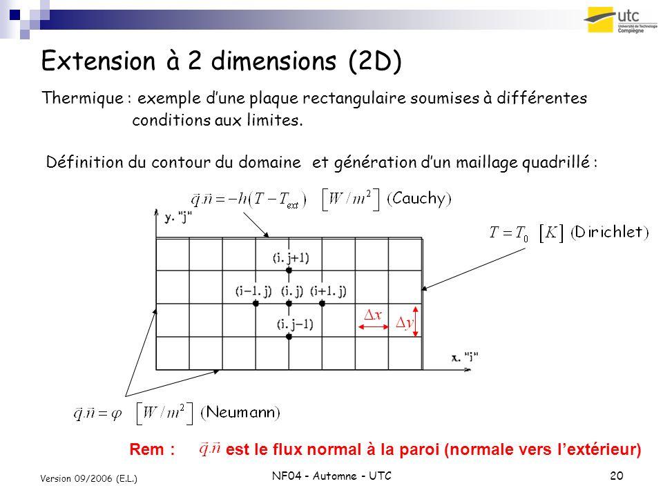 Extension à 2 dimensions (2D)