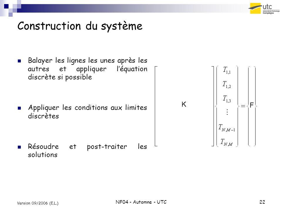 Construction du système