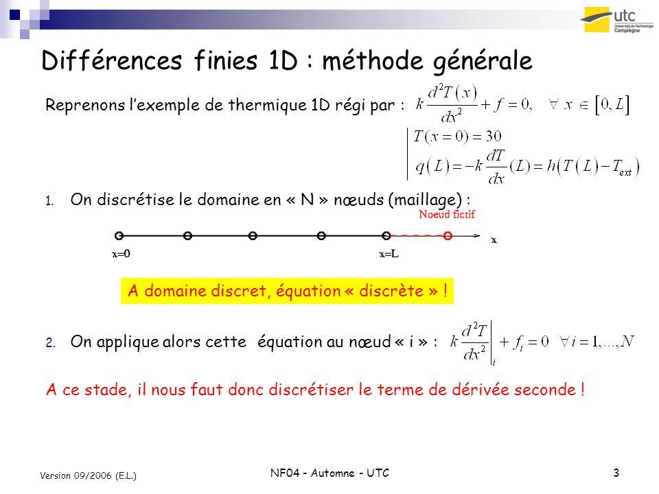 Différences finies 1D : méthode générale