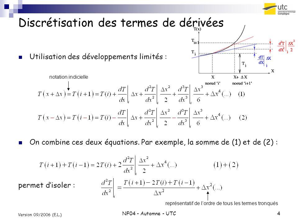 Discrétisation des termes de dérivées