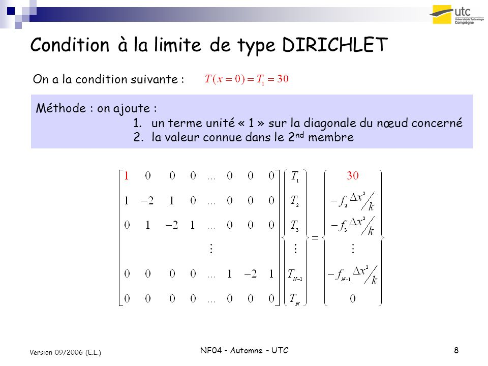 Condition à la limite de type DIRICHLET
