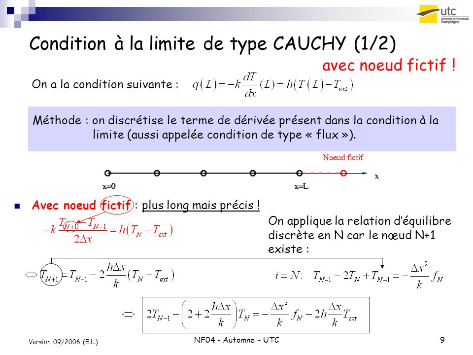 Condition à la limite de type CAUCHY (1/2)