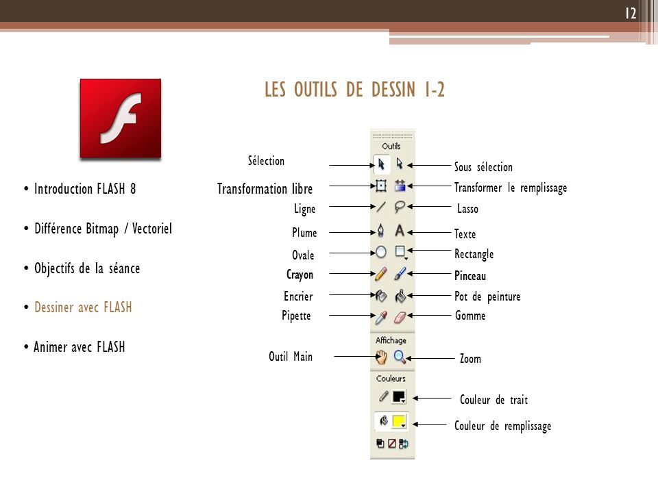 LES OUTILS DE DESSIN 1-2 Introduction FLASH 8