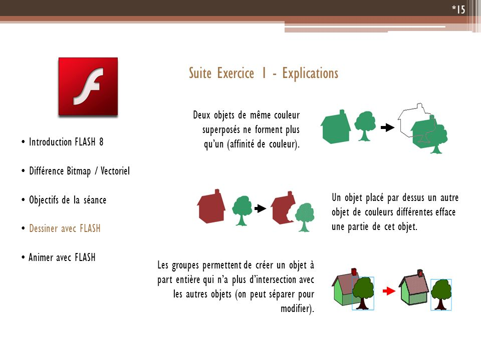 Suite Exercice 1 - Explications