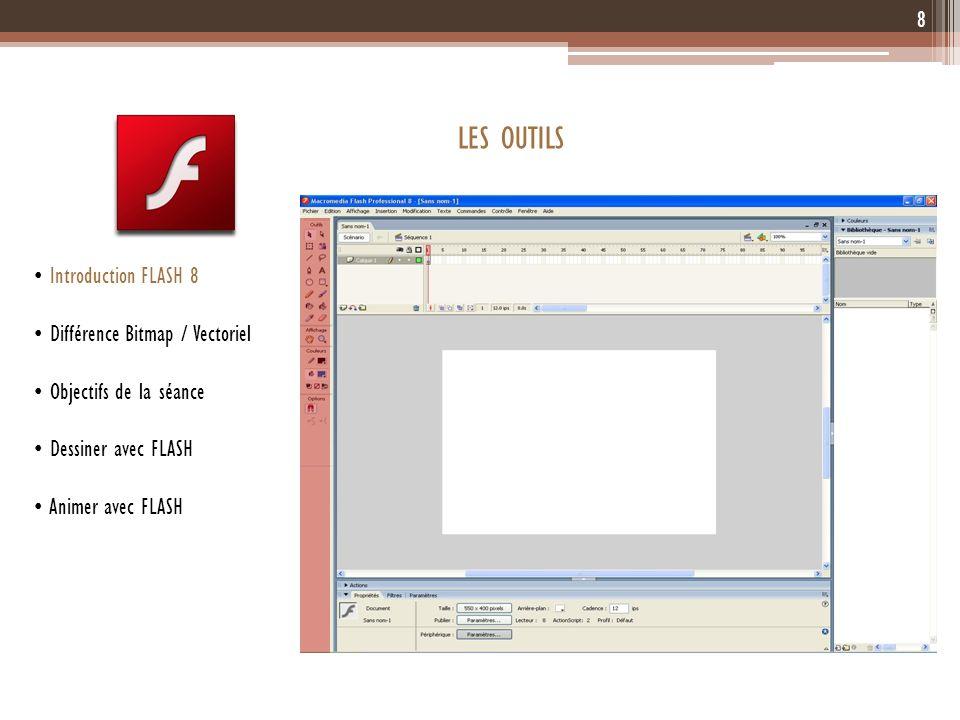LES OUTILS 8 Introduction FLASH 8 Différence Bitmap / Vectoriel