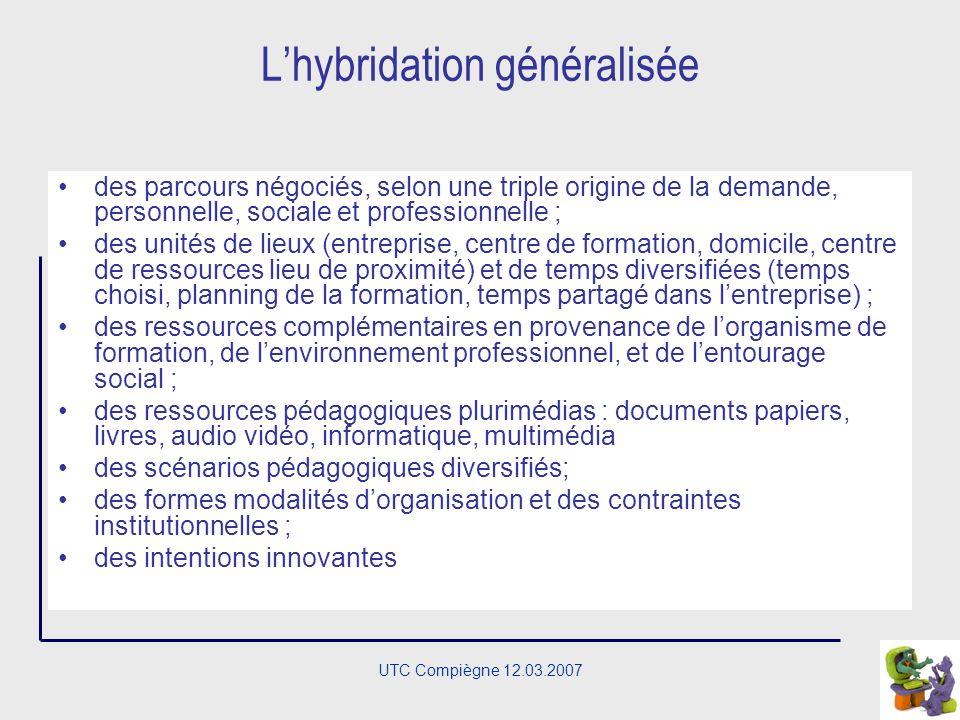 L'hybridation généralisée